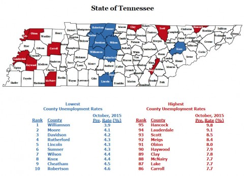 Tennessee County Unemployment Rates for October 2015
