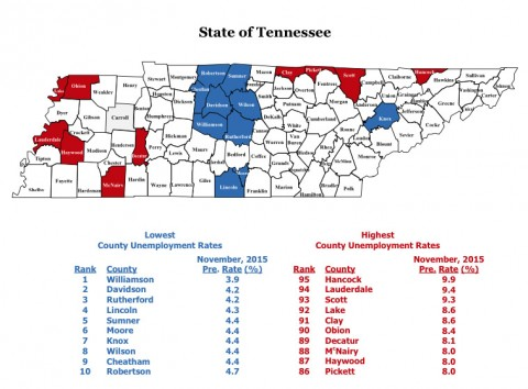 Tennessee County Unemployment Rates for November 2015
