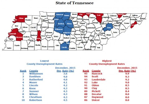 Tennessee County Unemployment Rates for December 2015