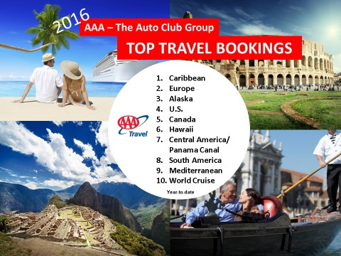 2016 AAA - Top Travel Bookings