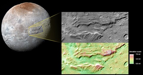 A close-up of the canyons on Charon, Pluto's big moon, taken by New Horizons during its close approach to the Pluto system last July. Multiple views taken by New Horizons as it passed by Charon allow stereo measurements of topography, shown in the color-coded version of the image. The scale bar indicates relative elevation. (NASA/JHUAPL/SwRI)