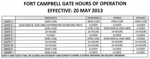 Fort Campbell Gate Hours