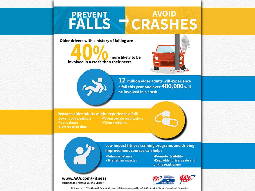 The hazard of elderly drivers