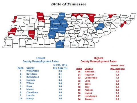 Tennessee County Unemployment Rates for March 2016