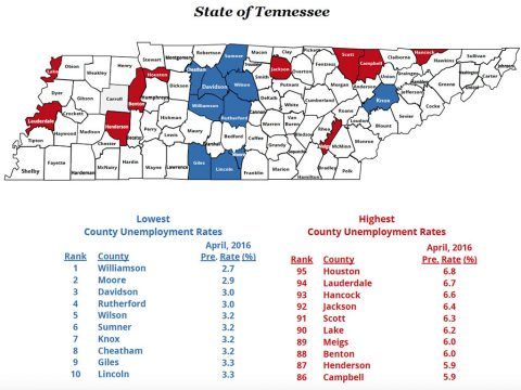 Tennessee County Unemployment Rates for April 2016