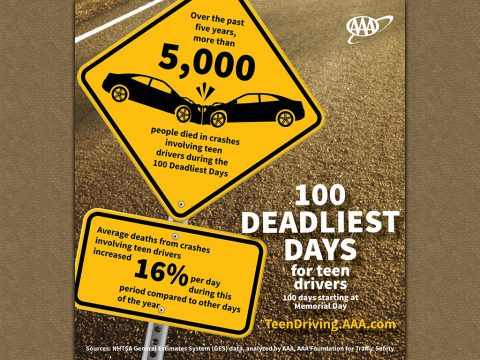 100 Deadliest Days for Teens