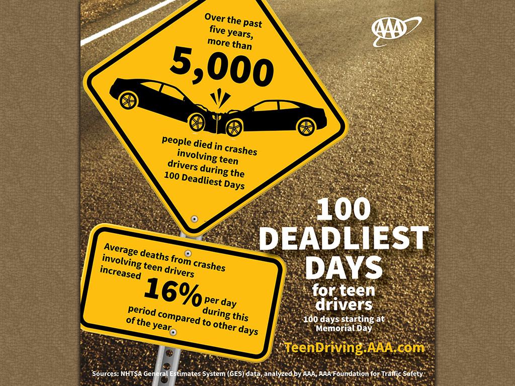 100 Deadliest Days for Teens