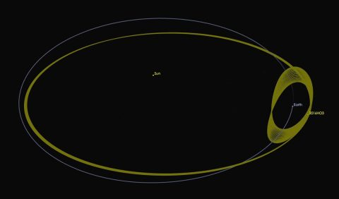 Asteroid 2016 HO3 has an orbit around the sun that keeps it as a constant companion of Earth. (NASA/JPL-Caltech)