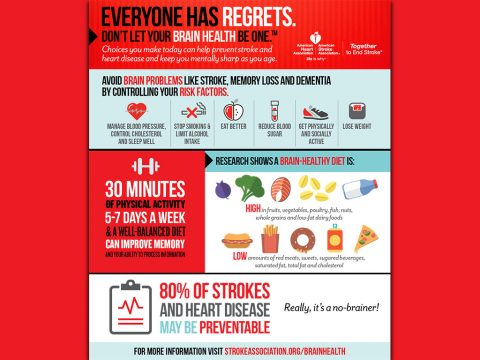 Everyone has regrets. Don't let your Brain Health be one. Choices you make today can help prevent stroke and heart disease and keep you mentally sharp as you age. Avoid brain problems like stroke, memory loss and dementia by controlling your risk factors. (American Heart Association)
