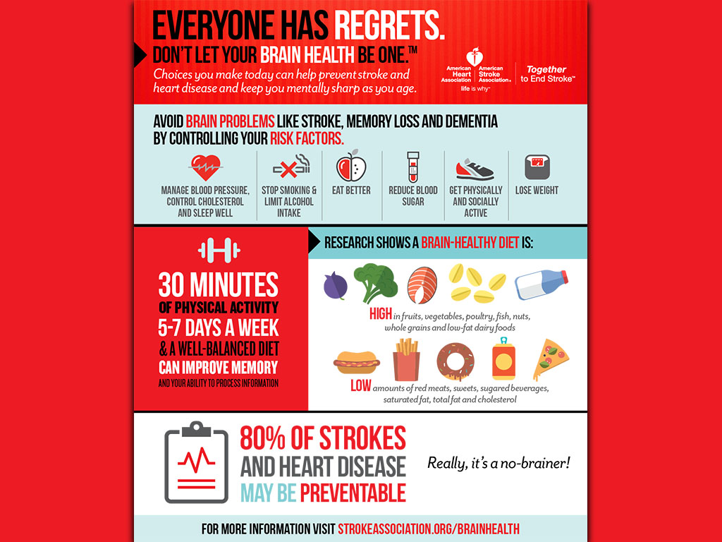 Global Study: 9 Out of 10 Strokes Are Preventable