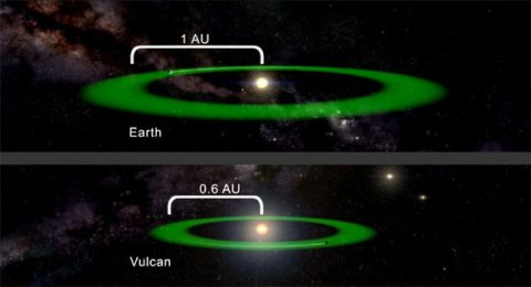 The green area surrounding 40 Eridani A depicts the habitable zone of the star, the area where temperatures would be right for liquid water, an essential ingredient for life (Vulcan or otherwise). The habitable zone of Vulcan is closer to its dwarf star than the Earth's is to the sun because 40 Eridani A is cooler and dimmer than our sun. (NASA)