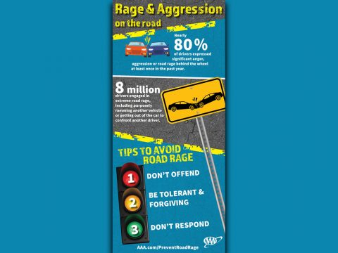Rage & Aggression on the Road