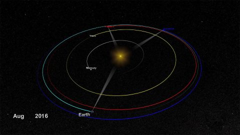 On Aug. 21, 2016, NASA reestablished contact with the sun-watching STEREO-B spacecraft, after communications were lost in October 2014. STEREO-B is one of two spacecraft of the Solar Terrestrial Relations Observatory mission, which over the course of their lifetime have viewed the sun from vantage points such as the ones shown here, on the other side of the sun from Earth. This graphic shows the positions of the two STEREO spacecraft and their orbits in relation to Earth, Venus, Mercury and the sun. (NASA)