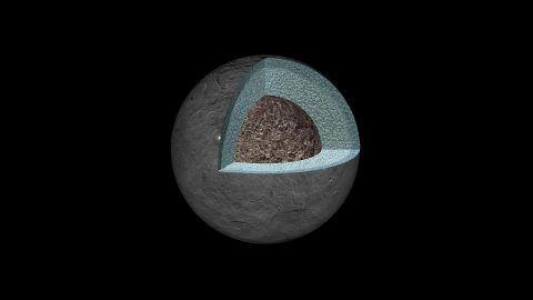 This artist's concept shows a diagram of how the inside of Ceres could be structured, based on data about the dwarf planet's gravity field from NASA's Dawn mission. (NASA/JPL-Caltech/UCLA/MPS/DLR/IDA)