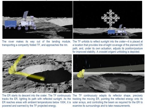 """Adrian Stoica's concept, now in Phase II, would use folding mirrors to reflect sunlight into craters or caves, creating a """"solar oasis."""" (Adrian Stoica/NASA/JPL-Caltech)"""