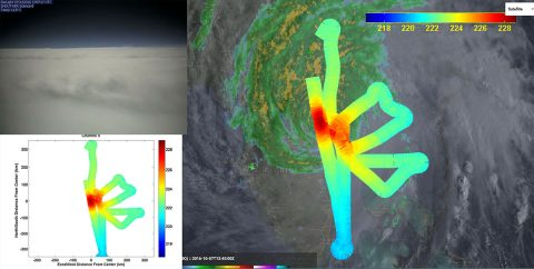 JPL's HAMSR instrument flew above Hurricane Matthew on Oct. 7 aboard a NASA Global Hawk aircraft. Right: atmospheric temperatures overlaid atop ground-based radar and satellite visible images. Reds are areas without clouds; blues show ice and heavy precipitation. Upper left: Global Hawk visible image. (NASA/JPL-Caltech HAMSR team/NOAA SHOUT Team/NASA Global Hawk Team)