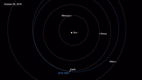 The 15,000th near-Earth asteroid discovered is designated 2016 TB57. It was discovered on Oct. 13, 2016, by observers at the Mount Lemmon Survey, an element of the NASA-funded Catalina Sky Survey in Tucson, Arizona. (NASA/JPL-Caltech)