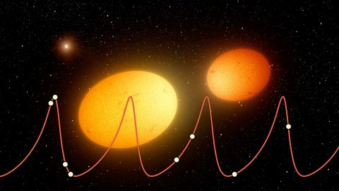 "This artist's concept depicts ""heartbeat stars,"" which have been detected by NASA's Kepler Space Telescope and others. (NASA/JPL-Caltech)"