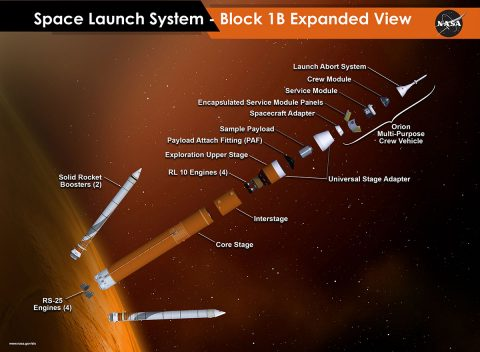 An expanded view of the Block IB configuration of NASA's Space Launch System rocket, including the four RL10 engines. (NASA)
