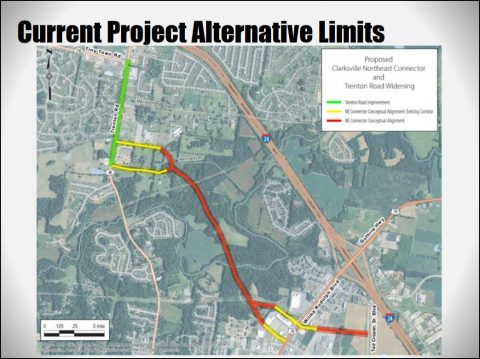 Proposed Clarksville Northeast Connector and Trenton Road Widening