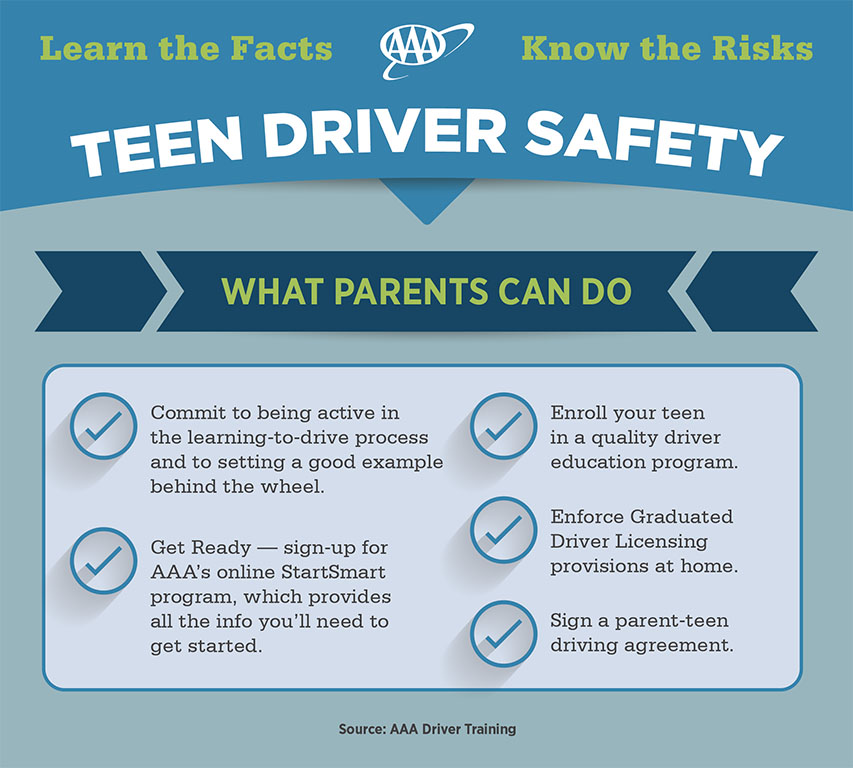 I'm teen drivers safe focus