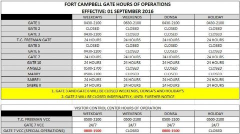 Fort Campbell Gate Hours of Operations - September 1st, 2016