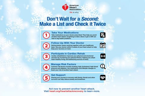 Holiday Heart Attack 5 Tips Infographic. (American Heart Association)
