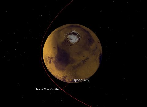 A NASA radio on Europe's Trace Gas Orbiter, which reached Mars in October 2016, has succeeded in its first test of receiving data from NASA Mars rovers, both Opportunity and Curiosity. This graphic depicts the geometry of the relay from Opportunity to the orbiter, which then sent the data to Earth.
