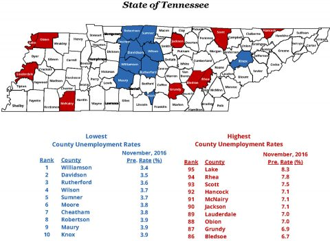 Tennessee County Unemployment Rates for November 2016