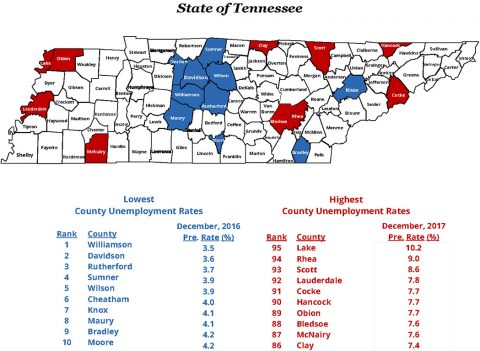 Tennessee County Unemployment Rates for December 2017