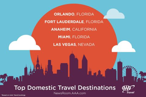 Top Domestic Travel Destinations 2017