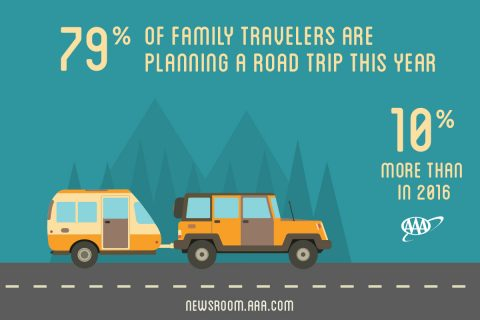 79 percent of Family Travelers are Planning a Road Trip in 2017