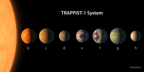 This artist's concept by Robert Hurt and Tim Pyle shows what the TRAPPIST-1 planetary system may look like, based on available data about the planets' diameters, masses and distances from the host star. (NASA/JPL-Caltech)