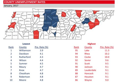 Tennessee County Unemployment Rates for January 2017