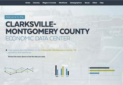 Clarksville-Montgomery County Data Dashboard