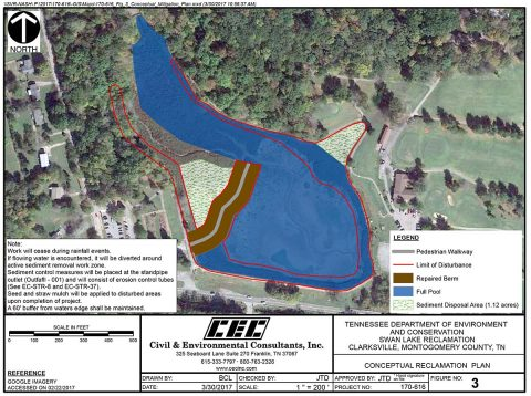 Swan Lake Conceptual Mitigation Plan