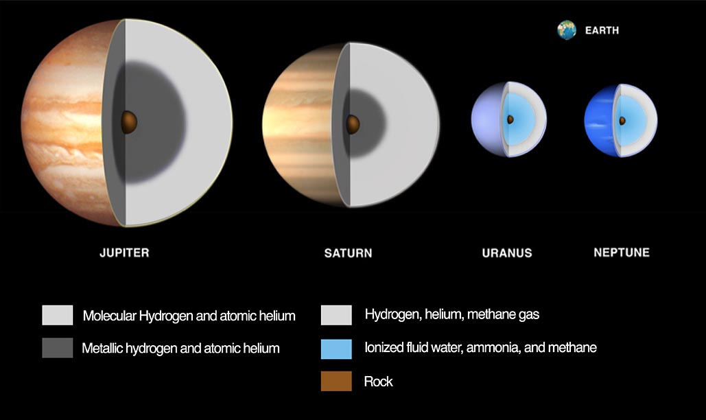 NASA studies possible missions to Uranus and Neptune ...