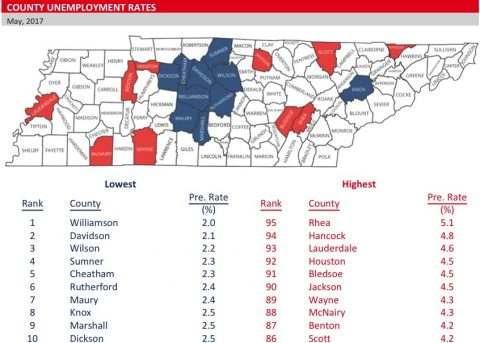 Tennessee County Unemployment Rates Map for May 2017