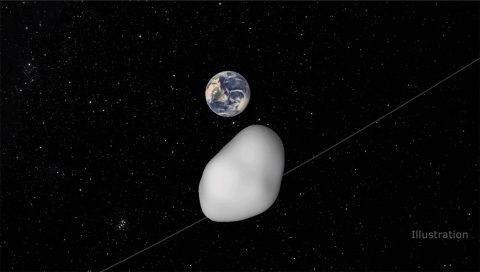 This animation depicts the safe flyby of asteroid 2012 TC4 as it passes under Earth on Oct. 12, 2017. While scientists cannot yet predict exactly how close it will approach, they are certain it will come no closer than 4,200 miles (6,800 kilometers) from Earth's surface. (NASA/JPL-Caltech)