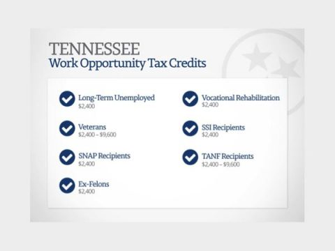 Tennessee Work Opportunity Tax Credits