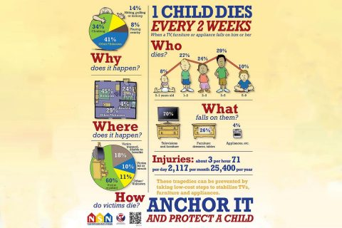 Anchor It and Protect a Child.
