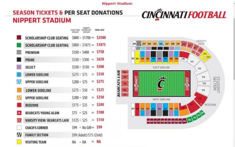 Cincinnati Nippert Stadium Seating Chart