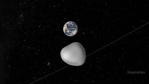 This image depicts the safe flyby of small asteroid 2012 TC4 as it passes under Earth on Oct. 12, 2017. While scientists cannot yet predict exactly how close the 50 to 100 foot (15 to 30 meter) wide space rock will approach, they are certain it will come no closer than 4,200 miles (6,800 kilometers) from Earth's surface. (NASA/JPL-Caltech)