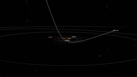 This photon shows the path of A/2017 U1, which is an asteroid -- or perhaps a comet -- as it passed through our inner solar system in September and October 2017. From analysis of its motion, scientists calculate that it probably originated from outside of our solar system. (NASA/JPL-Caltech)
