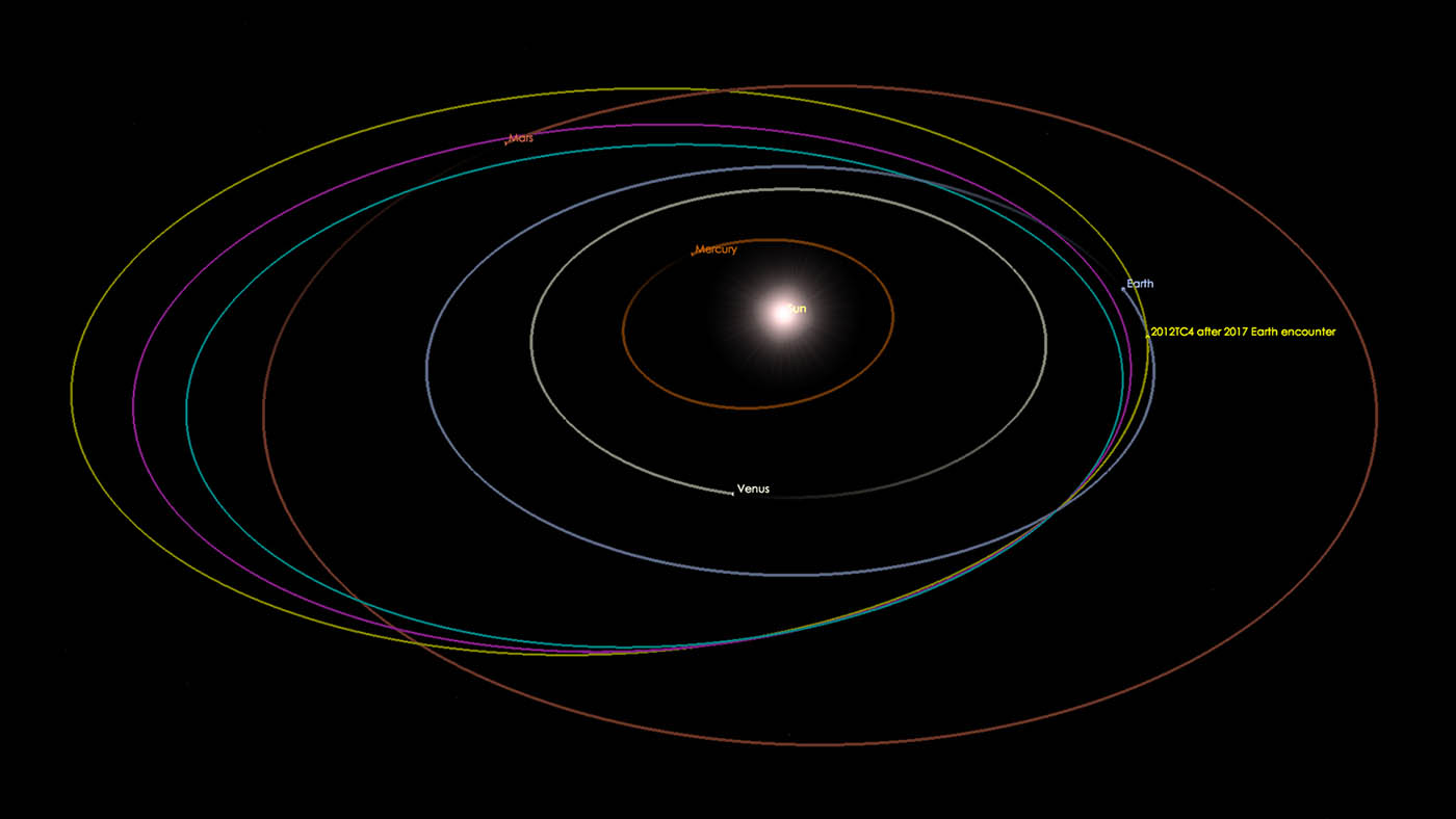 asteroid tracking - photo #16