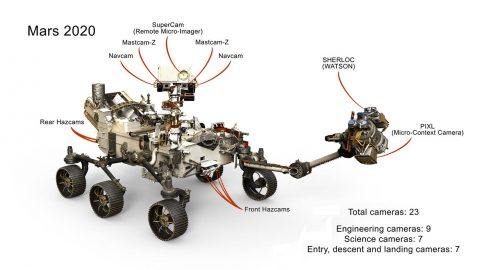 A selection of the 23 cameras on NASA's 2020 Mars rover. Many are improved versions of the cameras on the Curiosity rover, with a few new additions as well. (NASA/JPL-Caltech UPDATED AT 4:15 p.m. PDT to correct the number of EDL cameras shown in the image)