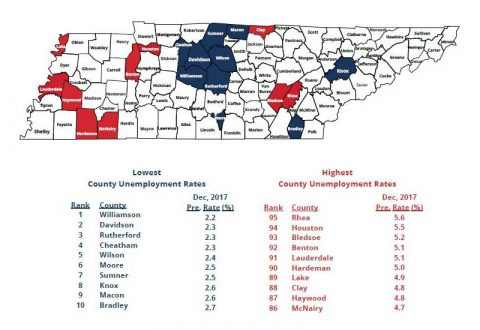 2017 December Tennessee County Unemployment Rates