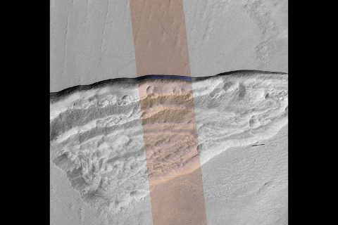 At this pit on Mars, the steep slope at the northern edge (toward the top of the image) exposes a cross-section of a thick sheet of underground water ice. The image is from the HiRISE camera on NASA's Mars Reconnaissance Orbiter, with an enhanced-color central swath between grayscale on each side. (NASA/JPL-Caltech/UA/USGS)