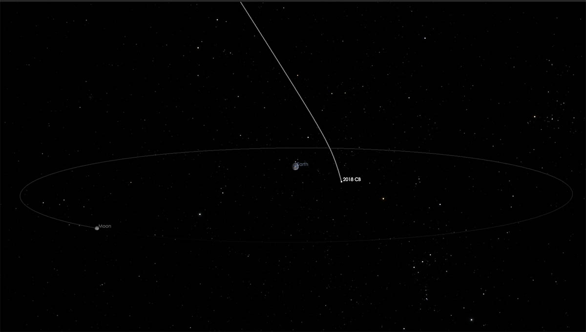 Asteroid 2018 CB will pass closely by Earth on Friday, February 9th, at a distance of about 39,000 miles. (NASA/JPL-Caltech)