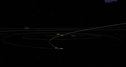 Asteroid 2002 AJ129 will make a close approach to Earth on Feb. 4, 2018, at 1:30pm PST (3:30pm CST). At the time of closest approach, the asteroid will be at a distance of 2.6 million miles, or 4.2 million kilometers -- about 10 times the distance between Earth and the moon.